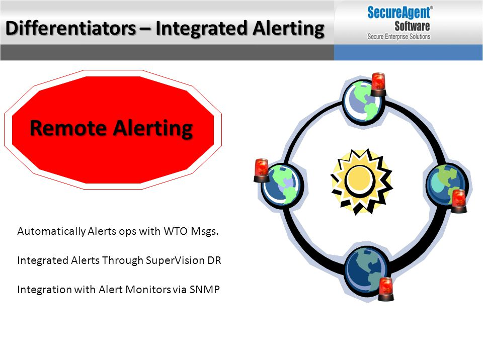 Remote Alerting Automatically Alerts ops with WTO Msgs. Integrated Alerts Through SuperVision DR Integration with Alert Monitors via SNMP Differentiat