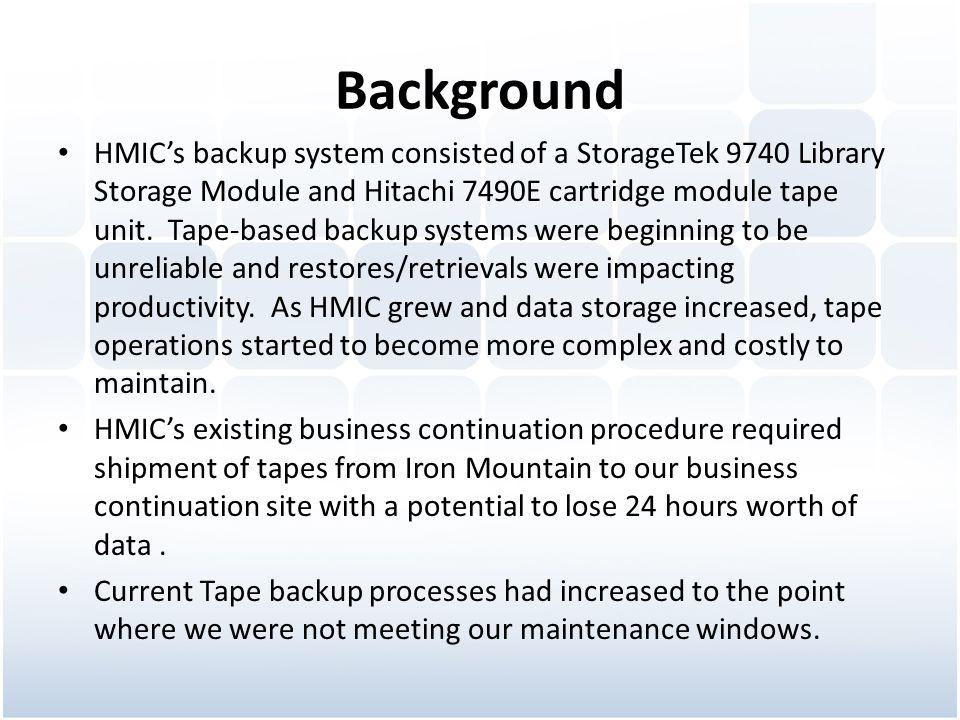 Background HMICs backup system consisted of a StorageTek 9740 Library Storage Module and Hitachi 7490E cartridge module tape unit. Tape-based backup s