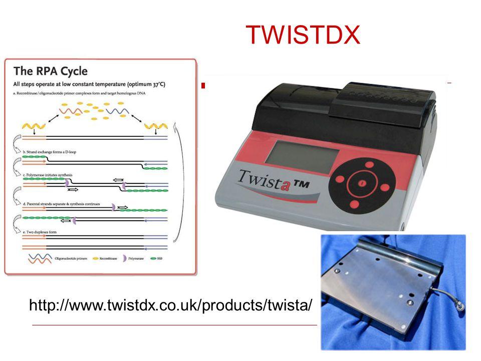 TWISTDX http://www.twistdx.co.uk/products/twista/