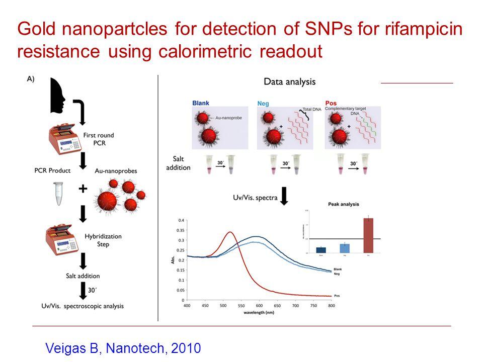 Gold nanopartcles for detection of SNPs for rifampicin resistance using calorimetric readout Veigas B, Nanotech, 2010