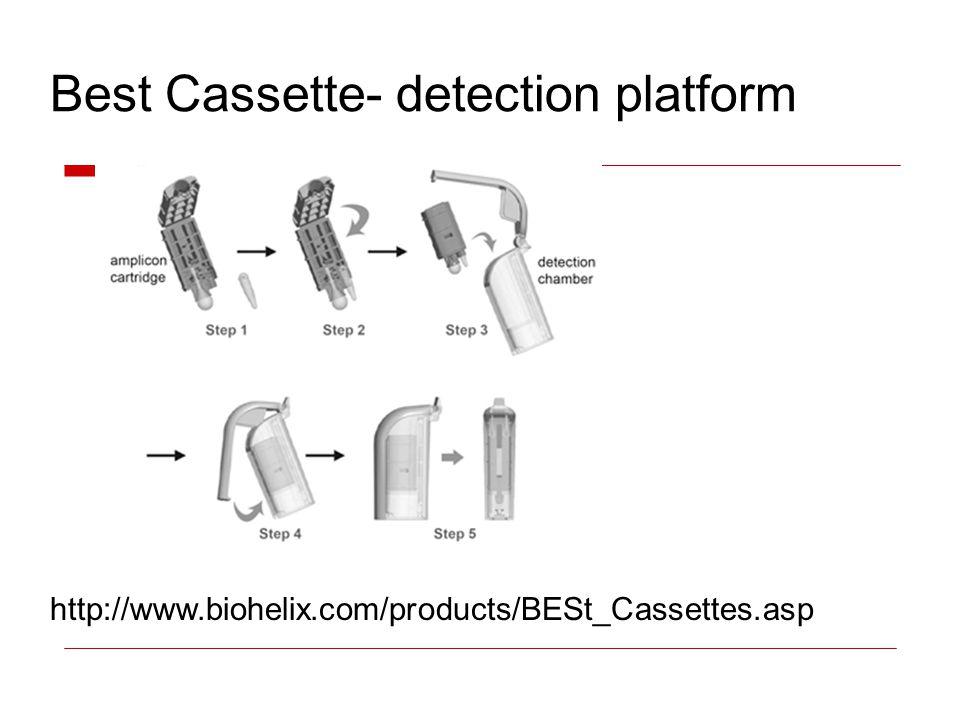 Best Cassette- detection platform http://www.biohelix.com/products/BESt_Cassettes.asp