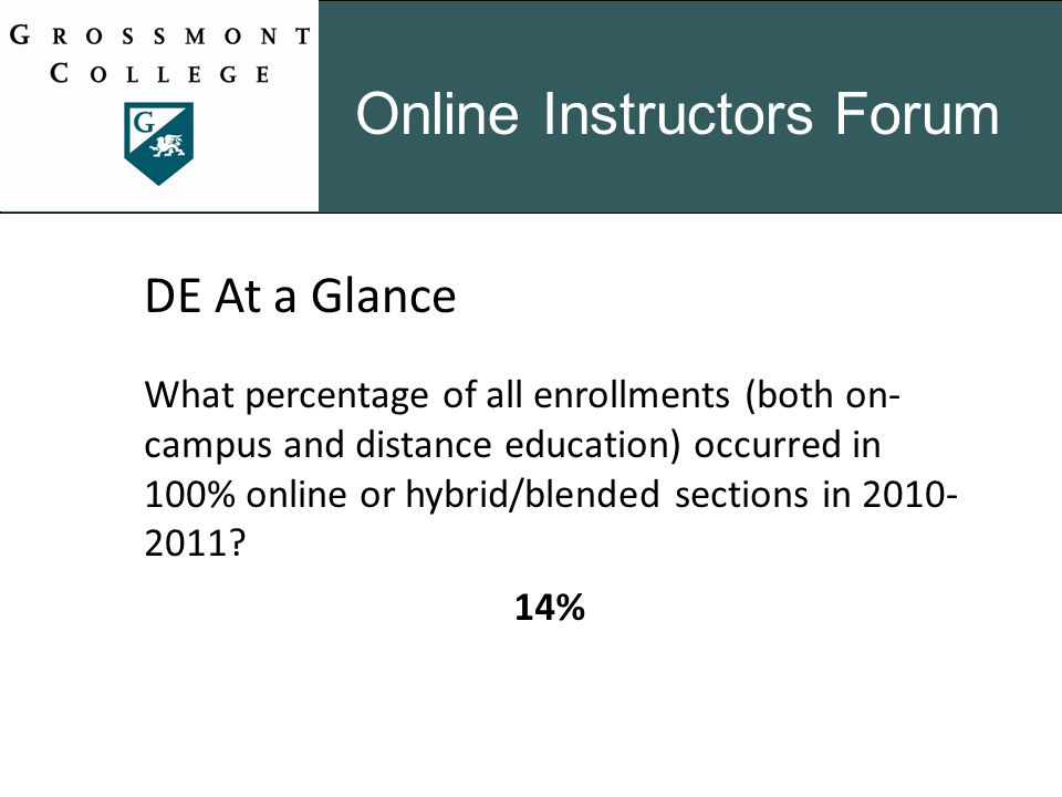 Online Instructors Forum DE At a Glance What percentage of all enrollments (both on- campus and distance education) occurred in 100% online or hybrid/blended sections in