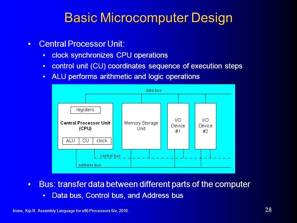 Irvine, Kip R. Assembly Language for x86 Processors 6/e, 2010. 28 Basic Microcomputer Design Central Processor Unit: clock synchronizes CPU operations