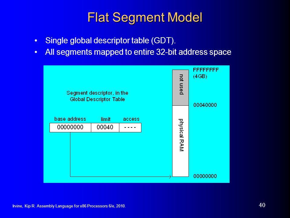 Irvine, Kip R. Assembly Language for x86 Processors 6/e, 2010. 40 Flat Segment Model Single global descriptor table (GDT). All segments mapped to enti