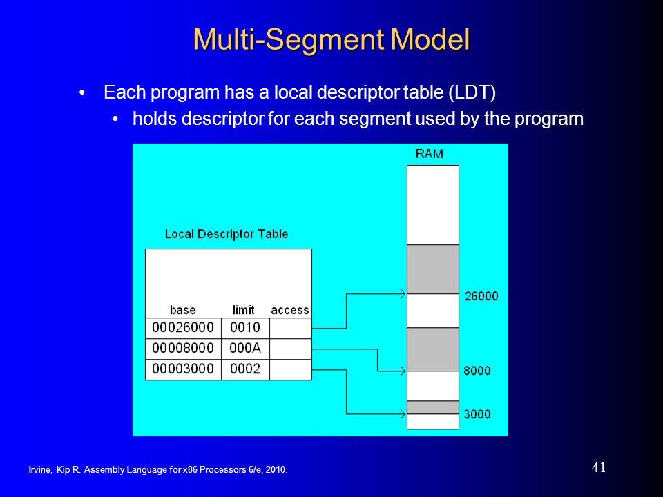 Irvine, Kip R. Assembly Language for x86 Processors 6/e, 2010. 41 Multi-Segment Model Each program has a local descriptor table (LDT) holds descriptor