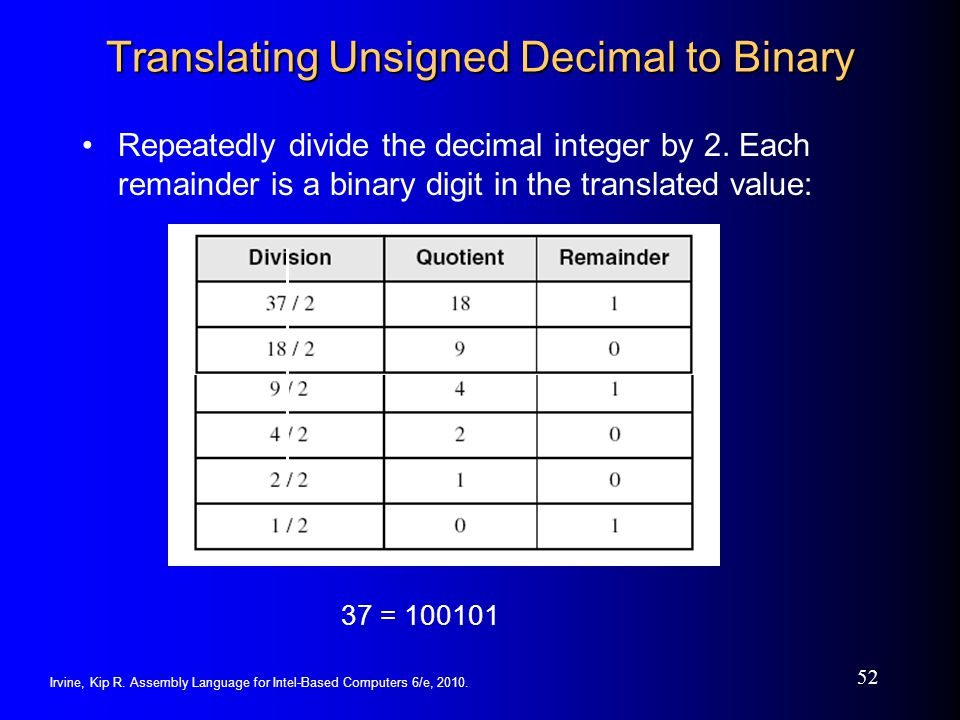 Irvine, Kip R. Assembly Language for Intel-Based Computers 6/e, 2010. 52 Translating Unsigned Decimal to Binary Repeatedly divide the decimal integer