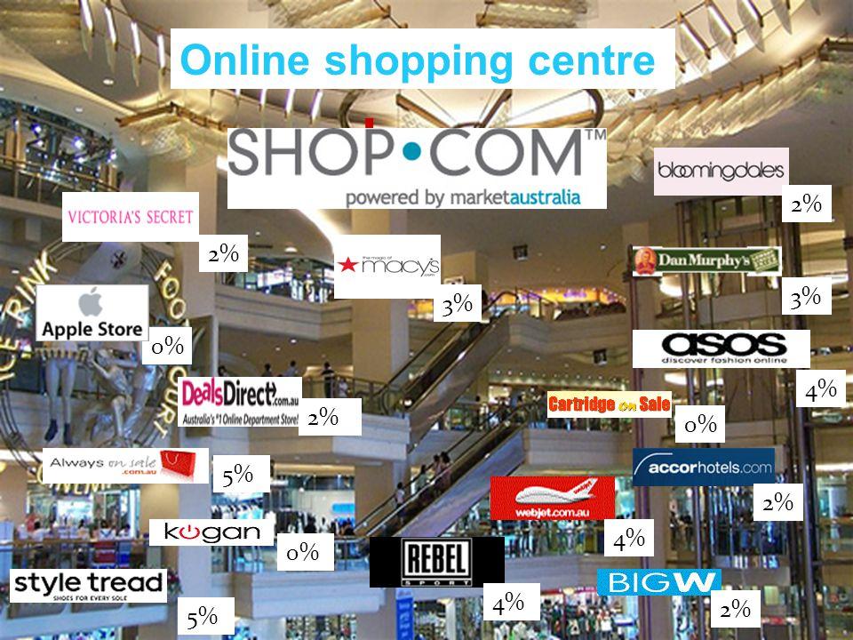 0% au.shop.com Online shopping centre 2% 3% 4% 2% 5% 0% 5% 4% 3% 0% 2% 4%