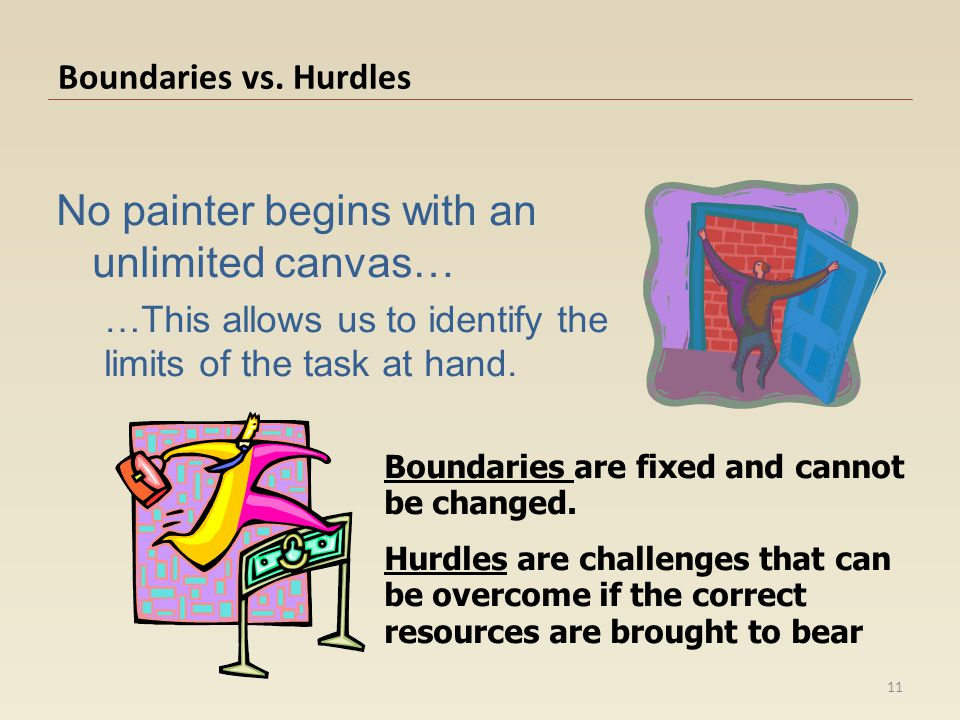 Boundaries vs. Hurdles No painter begins with an unlimited canvas… …This allows us to identify the limits of the task at hand. Boundaries are fixed an