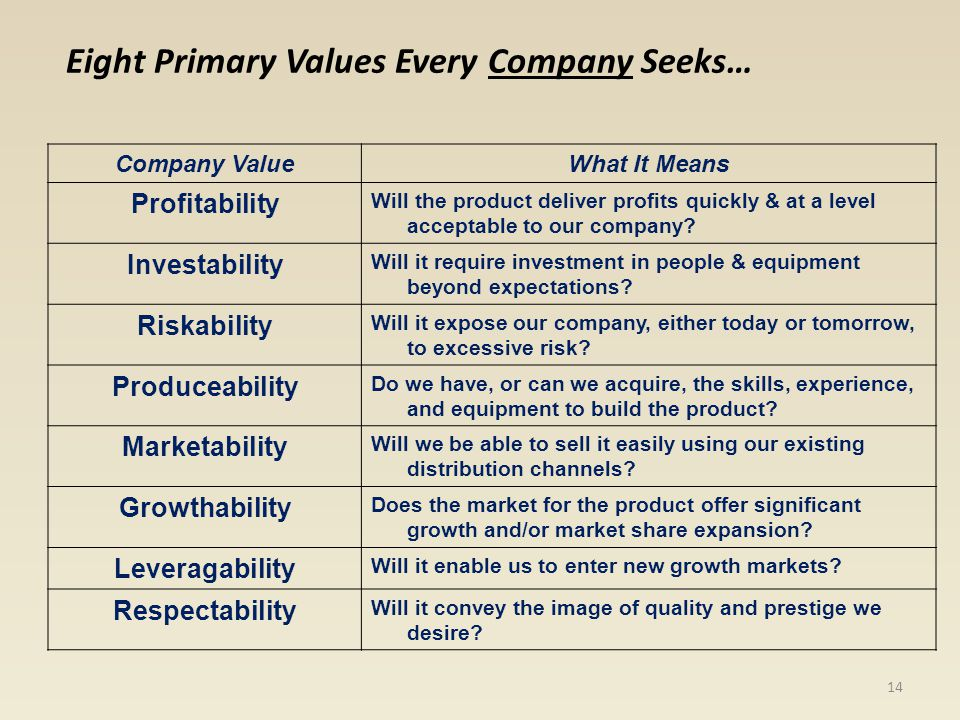 Measuring the -ilities and -ings : Market Opportunities What Your Products/Services Lack Opportunities to Reduce Cost Where You Differentiate Performability Affordability Deliverability Useabiilty Durability Featureability Maintainability Imageability 15