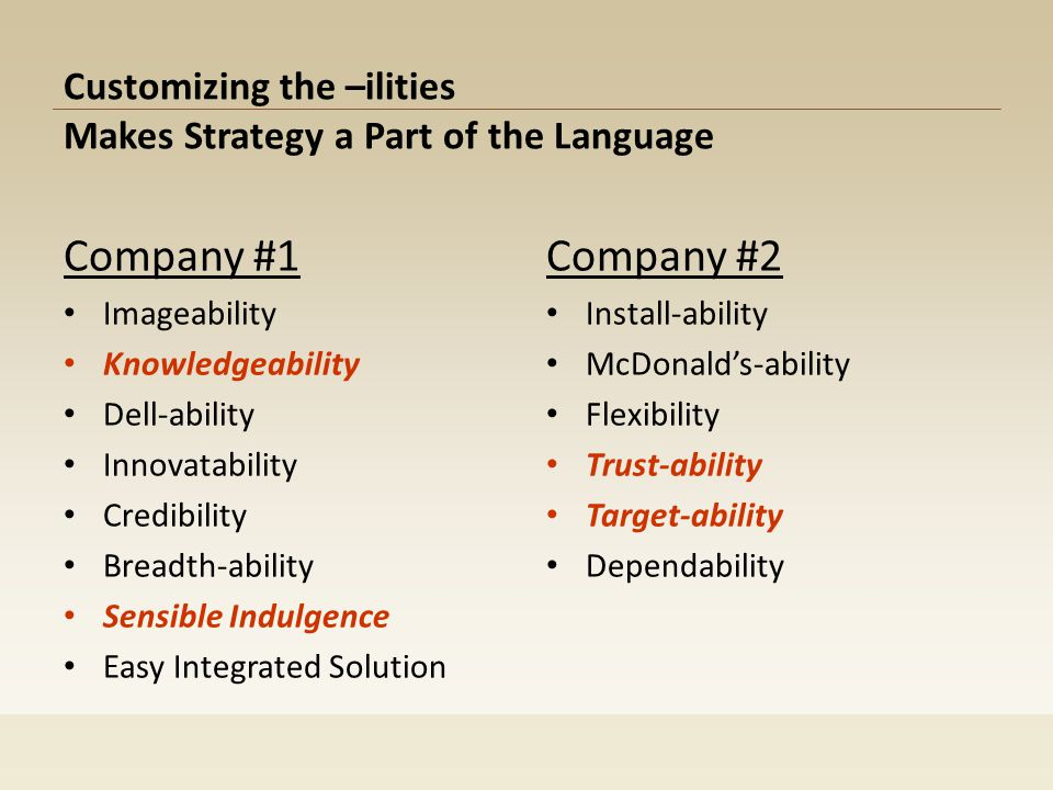 Customizing the –ilities Makes Strategy a Part of the Language Company #1 Imageability Knowledgeability Dell-ability Innovatability Credibility Breadt