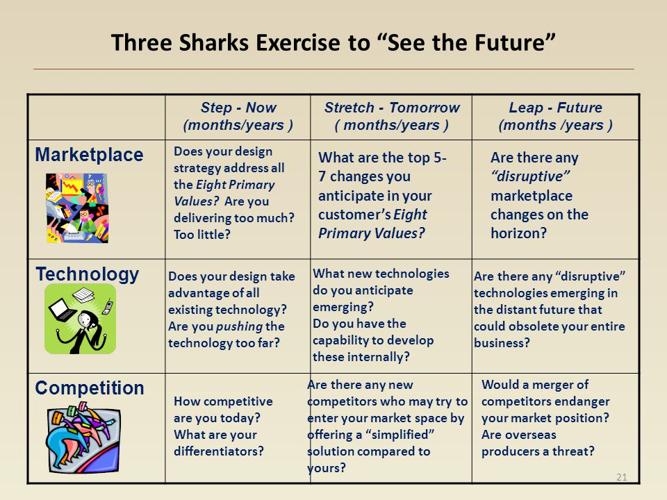 Three Sharks Exercise to See the Future Step - Now (months/years ) Stretch - Tomorrow ( months/years ) Leap - Future (months /years ) Marketplace Tech