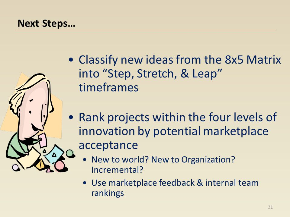 Developing the Product Road Map Conduct Gap Analysis – Look for holes in the Road Map – Conduct more focused brainstorming to address these Identify stretch & leap concepts that require immediate resources The result can be visual… 32