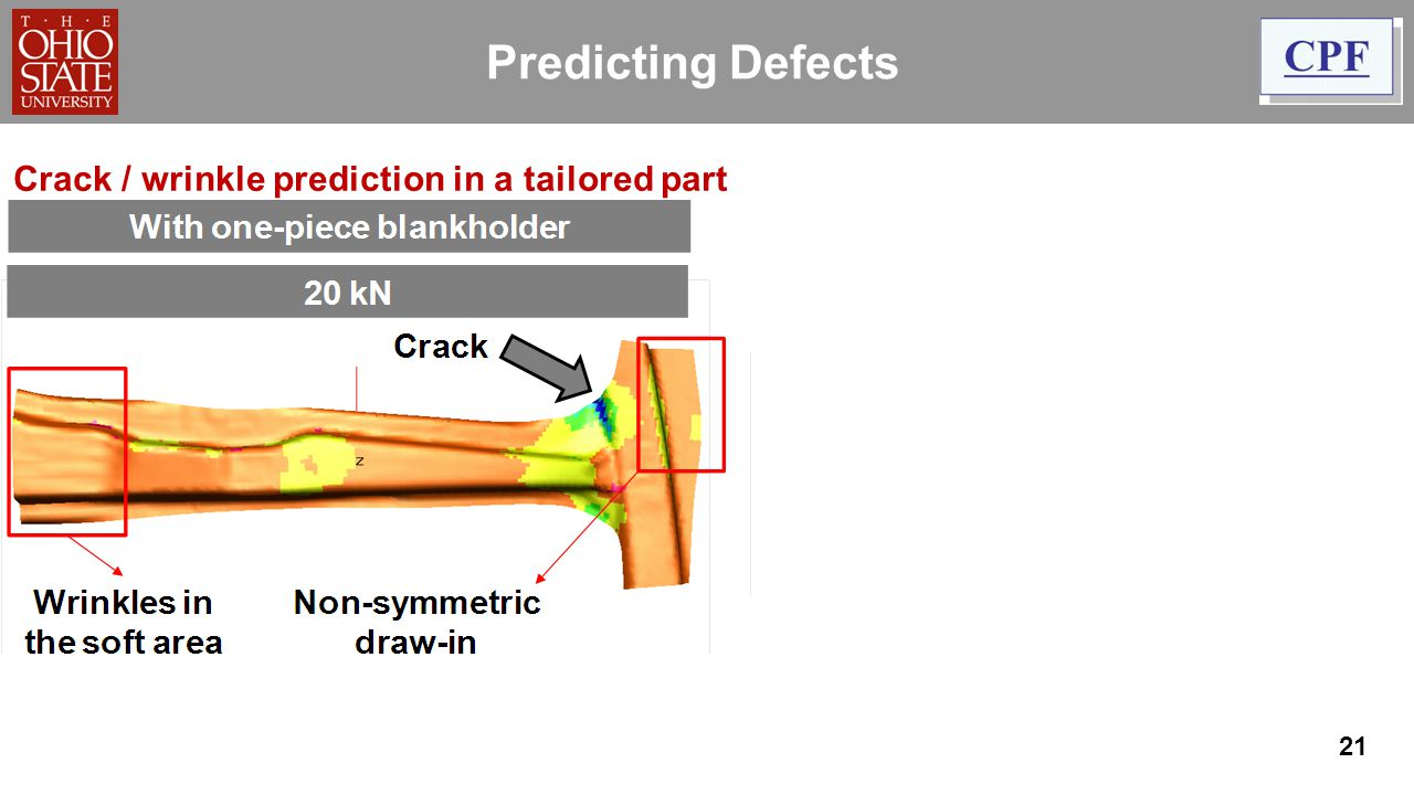 21 Predicting Defects Crack / wrinkle prediction in a tailored part