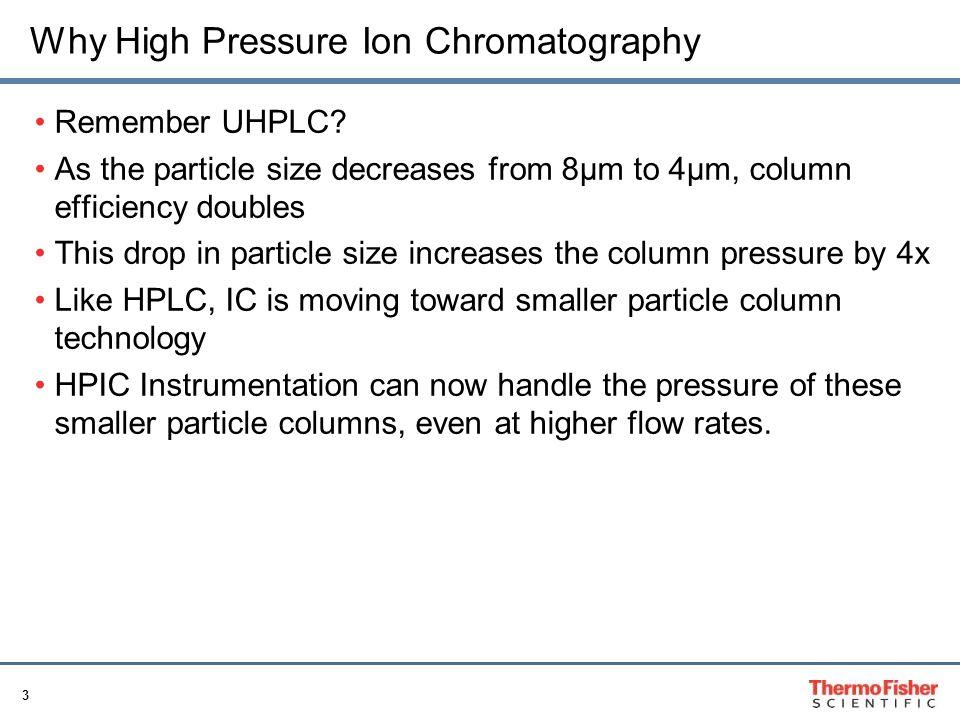 14 High Resolution Cation Analysis on IonPac CS16 at Different Flow Rates Minutes µS AA B 0 40 7 1 2 3 4 5 Column:IonPac CS16, 2 x 250 mm x 0.5 mm ID Eluant: 30 mmol/L MSA (EG) Flow rate:A: 10 µL/min B: 20 µL/min C: 30 µL/min Inj.