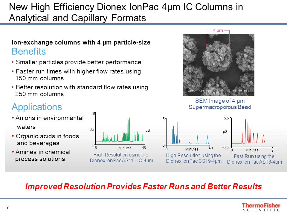18 Dionex ICS-4000 Capillary HPIC System Thermo Scientific Dionex IC Cube Cartridge HPIC - High Resolution, Fast Analyses Dedicated Capillary HPIC New level of resolution and speed Delivering best in class sensitivity Simplifies workflows Increases analytical efficiency and productivity Small footprint Electrochemical, Conductivity, or Charge detection
