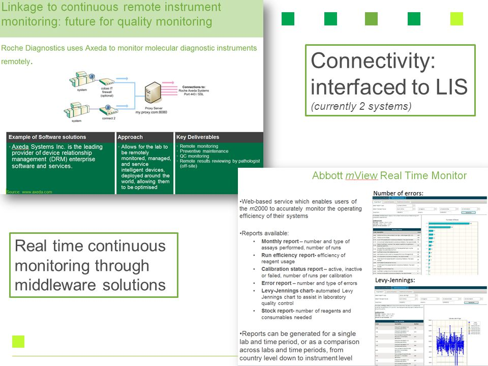 Connectivity: interfaced to LIS (currently 2 systems) Real time continuous monitoring through middleware solutions