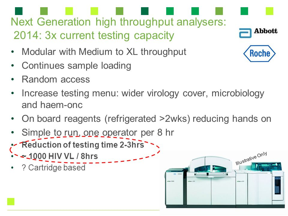 Next Generation high throughput analysers: 2014: 3x current testing capacity Modular with Medium to XL throughput Continues sample loading Random acce
