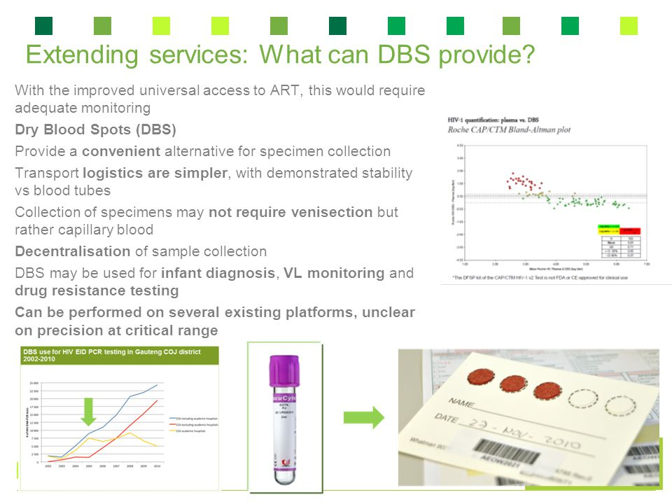 Extending services: What can DBS provide? With the improved universal access to ART, this would require adequate monitoring Dry Blood Spots (DBS) Prov