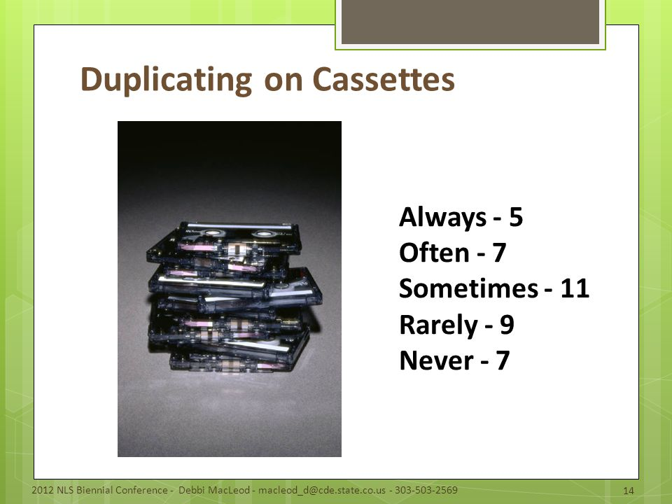 Duplicating on Cassettes Always - 5 Often - 7 Sometimes - 11 Rarely - 9 Never NLS Biennial Conference - Debbi MacLeod