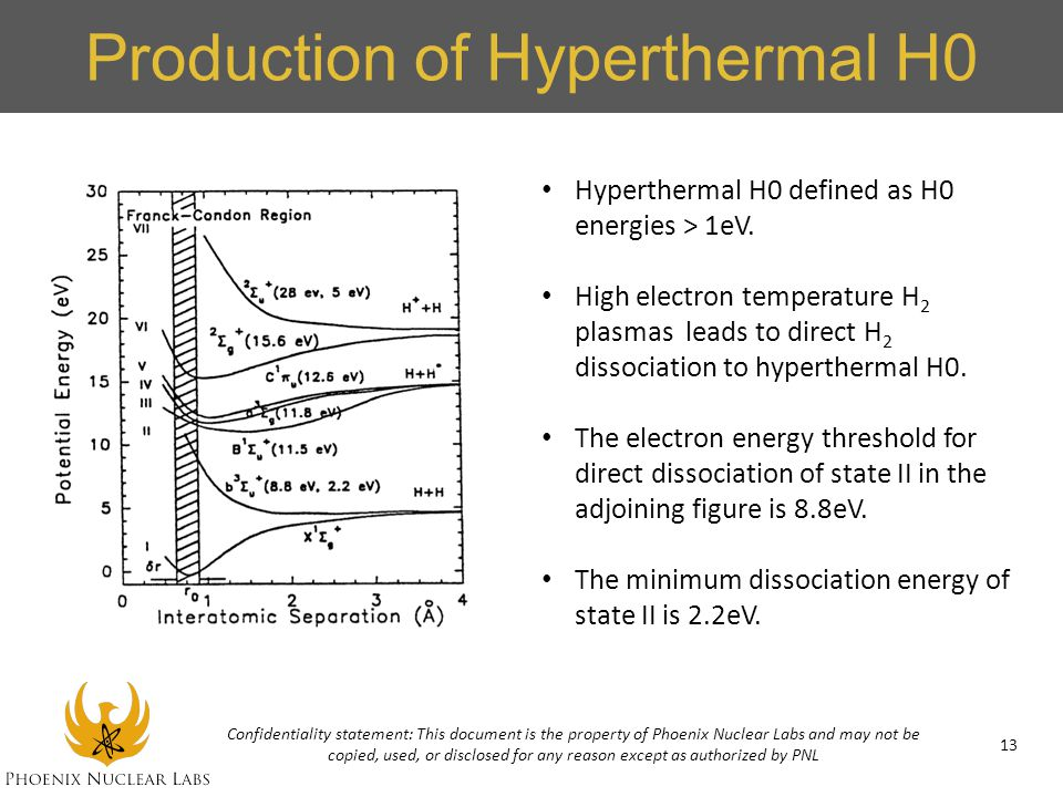 Production of Hyperthermal H0 Confidentiality statement: This document is the property of Phoenix Nuclear Labs and may not be copied, used, or disclos