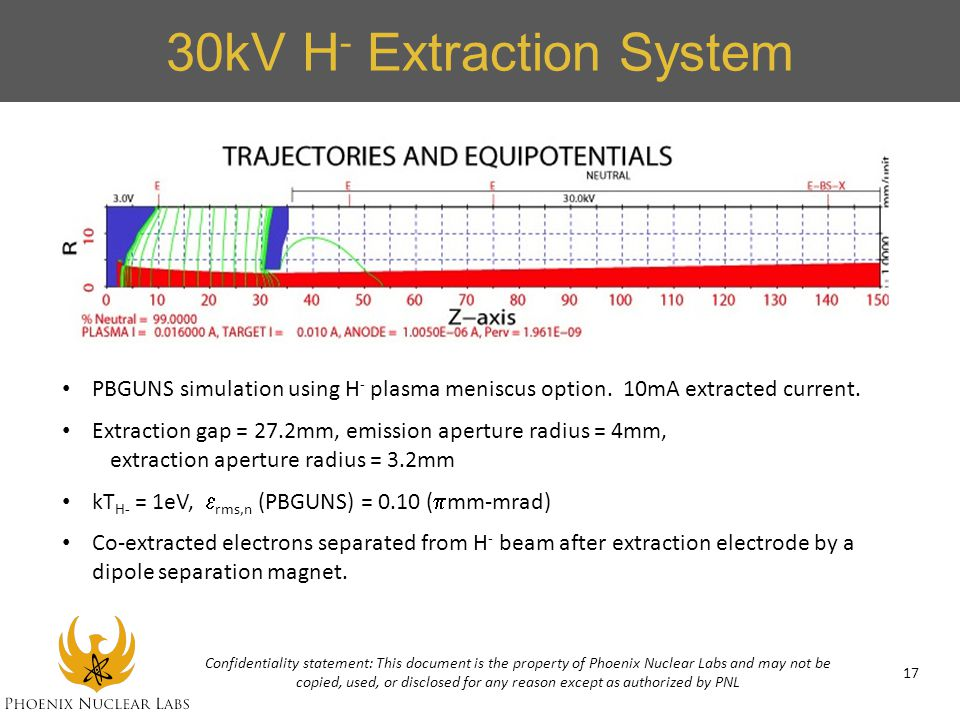 30kV H - Extraction System Confidentiality statement: This document is the property of Phoenix Nuclear Labs and may not be copied, used, or disclosed