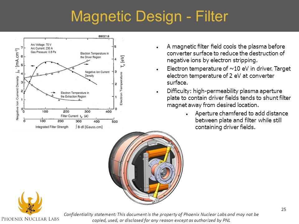 Magnetic Design - Filter A magnetic lter eld cools the plasma before converter surface to reduce the destruction of negative ions by electron strippin