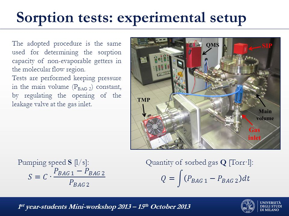 Sorption tests: experimental setup 1 st year-students Mini-workshop 2013 – 15 th October 2013 The adopted procedure is the same used for determining t