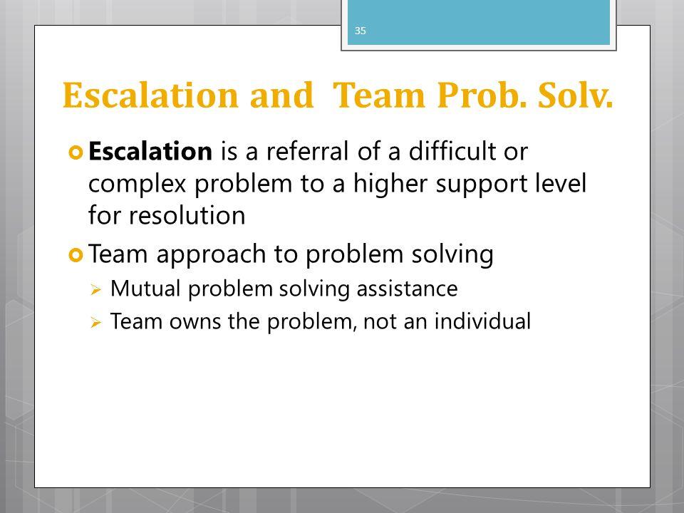 Escalation and Team Prob.Solv.