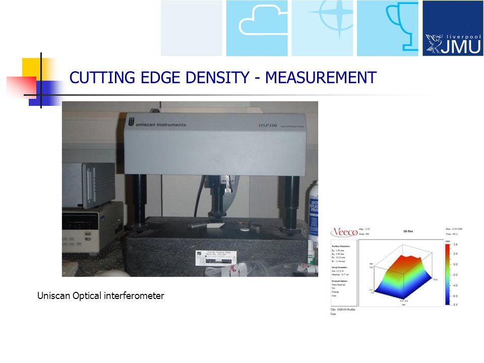 CUTTING EDGE DENSITY - MEASUREMENT Uniscan Optical interferometer