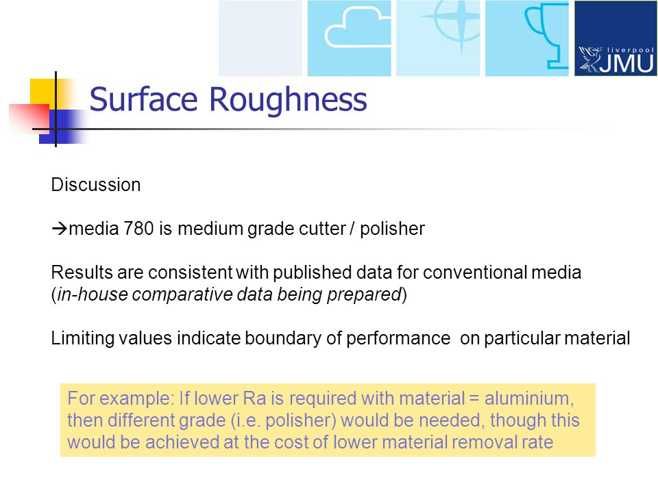 Surface Roughness Discussion media 780 is medium grade cutter / polisher Results are consistent with published data for conventional media (in-house comparative data being prepared) Limiting values indicate boundary of performance on particular material For example: If lower Ra is required with material = aluminium, then different grade (i.e.