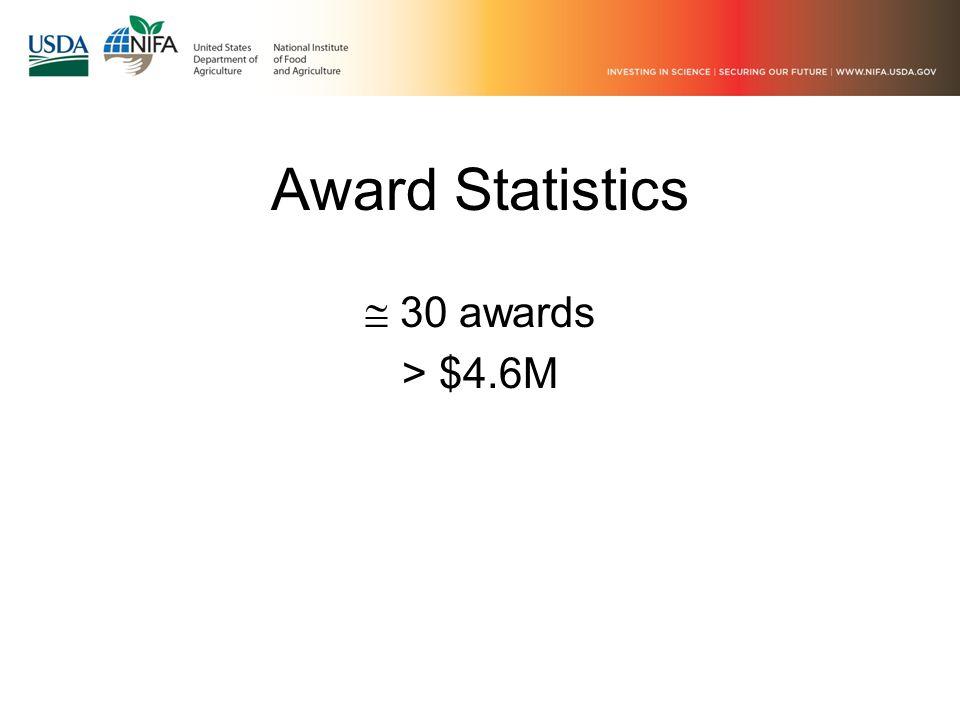 Award Statistics 30 awards > $4.6M