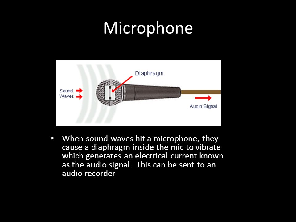Microphone When sound waves hit a microphone, they cause a diaphragm inside the mic to vibrate which generates an electrical current known as the audio signal.