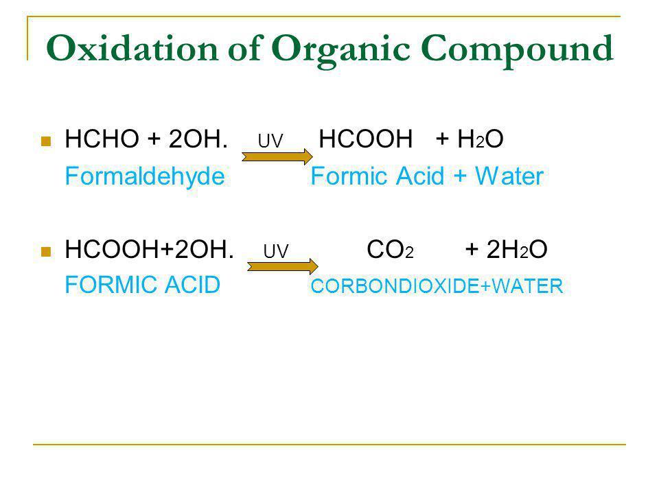 HCHO + 2OH.UV HCOOH + H 2 O Formaldehyde Formic Acid + Water HCOOH+2OH.