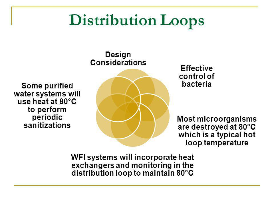 Distribution Loops Design Considerations Effective control of bacteria Most microorganisms are destroyed at 80°C which is a typical hot loop temperatu