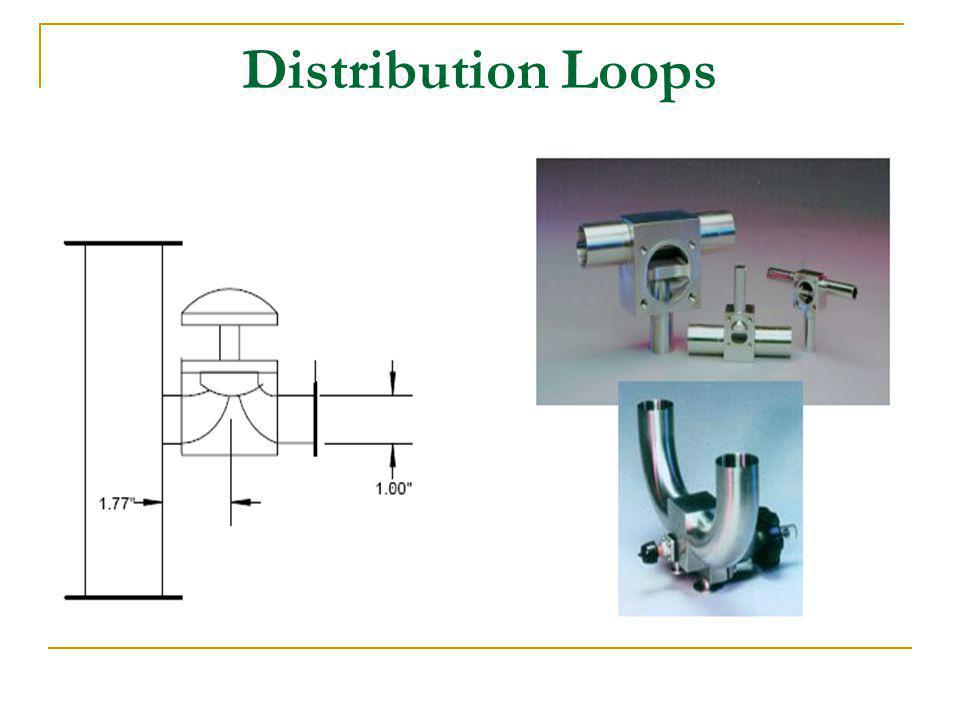 Distribution Loops