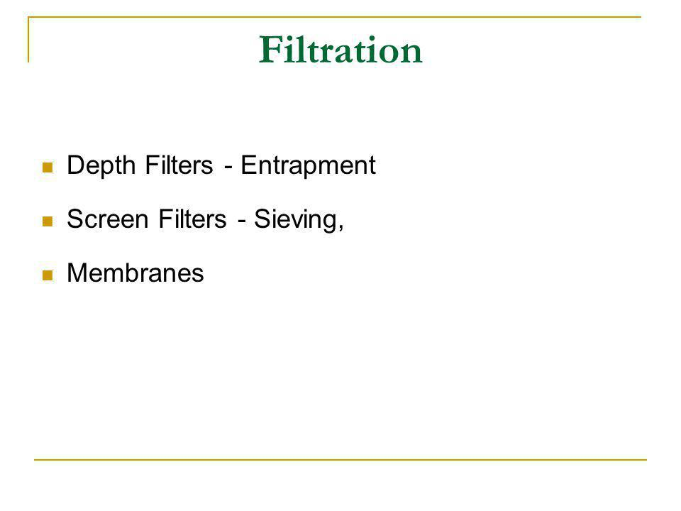 Filtration Depth Filters - Entrapment Screen Filters - Sieving, Membranes