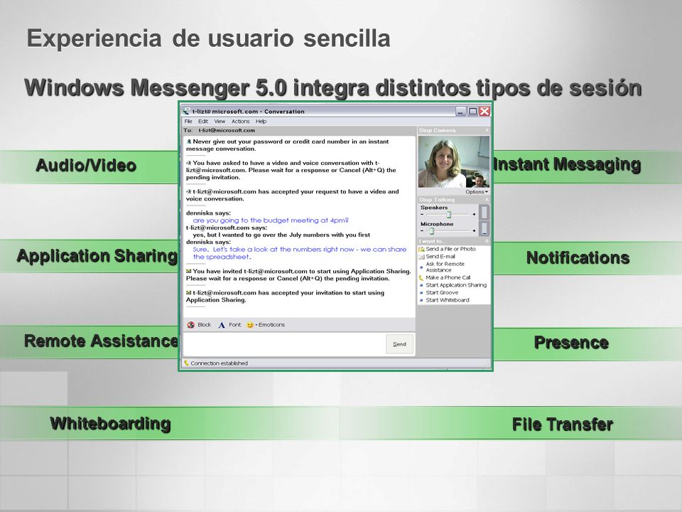 Audio/Video Application Sharing Remote Assistance Instant Messaging Notifications Presence Presence File Transfer Whiteboarding Experiencia de usuario