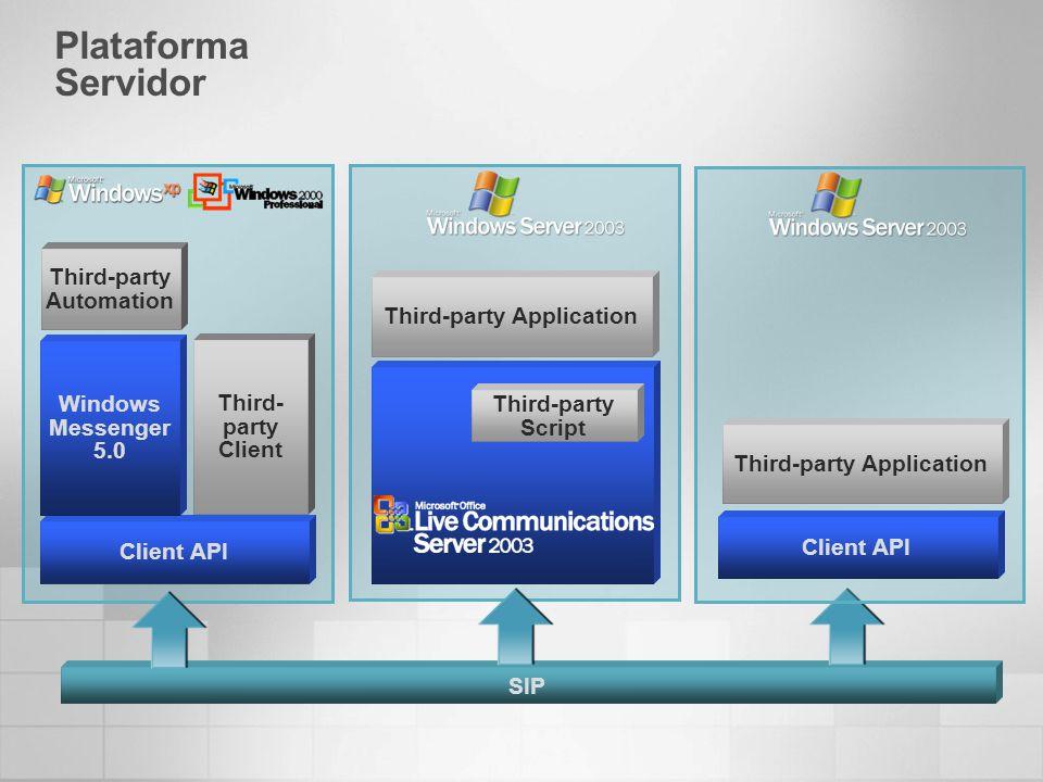 Plataforma Servidor Client API Windows Messenger 5.0 Third- party Client Third-party Automation SIP Third-party Application Third-party Script Client API Third-party Application