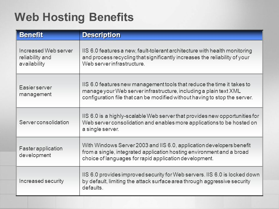 Web Hosting Benefits BenefitDescription Increased Web server reliability and availability IIS 6.0 features a new, fault-tolerant architecture with health monitoring and process recycling that significantly increases the reliability of your Web server infrastructure.