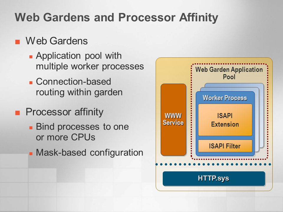 Web Gardens and Processor Affinity Web Gardens Application pool with multiple worker processes Connection-based routing within garden Processor affinity Bind processes to one or more CPUs Mask-based configuration HTTP.sysHTTP.sys Web Garden Application Pool WWW Service Worker Process ISAPI Extension ISAPI Filter