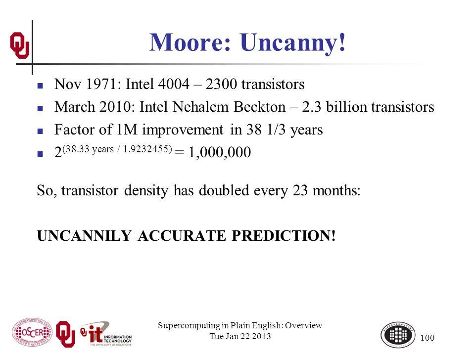 Moore: Uncanny.