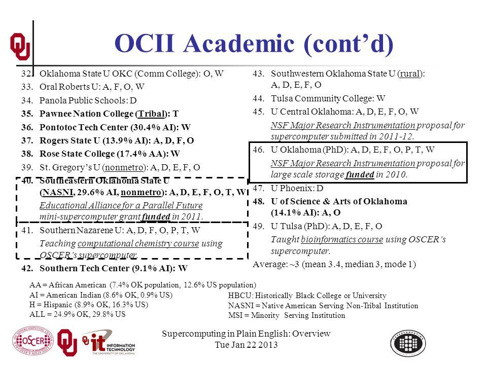 OCII Academic (contd) 32.Oklahoma State U OKC (Comm College): O, W 33.Oral Roberts U: A, F, O, W 34.Panola Public Schools: D 35.Pawnee Nation College (Tribal): T 36.Pontotoc Tech Center (30.4% AI): W 37.Rogers State U (13.9% AI): A, D, F, O 38.Rose State College (17.4% AA): W 39.St.