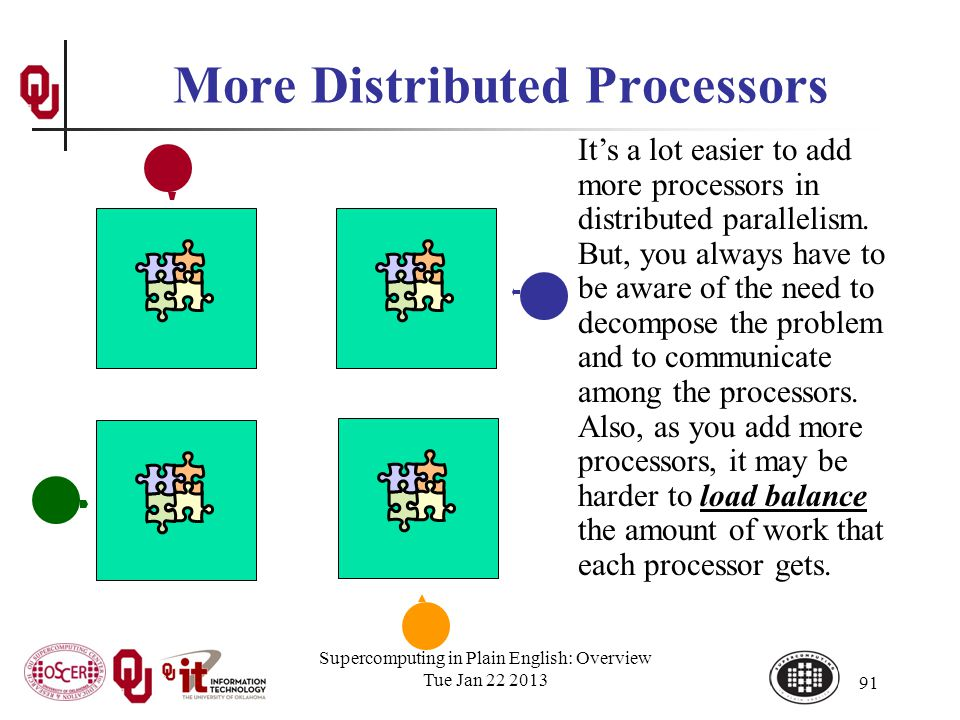 Supercomputing in Plain English: Overview Tue Jan 22 2013 91 More Distributed Processors Its a lot easier to add more processors in distributed parallelism.