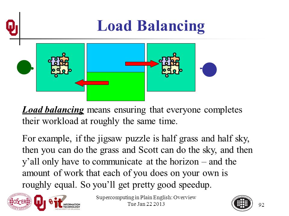 Supercomputing in Plain English: Overview Tue Jan 22 2013 92 Load Balancing Load balancing means ensuring that everyone completes their workload at roughly the same time.