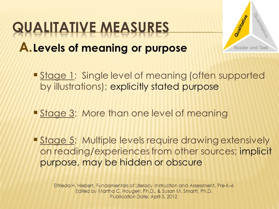 A. Levels of meaning or purpose Stage 1: Single level of meaning (often supported by illustrations); explicitly stated purpose Stage 3: More than one