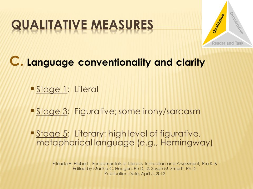 C. Language conventionality and clarity Stage 1: Literal Stage 3: Figurative; some irony/sarcasm Stage 5: Literary: high level of figurative, metaphor