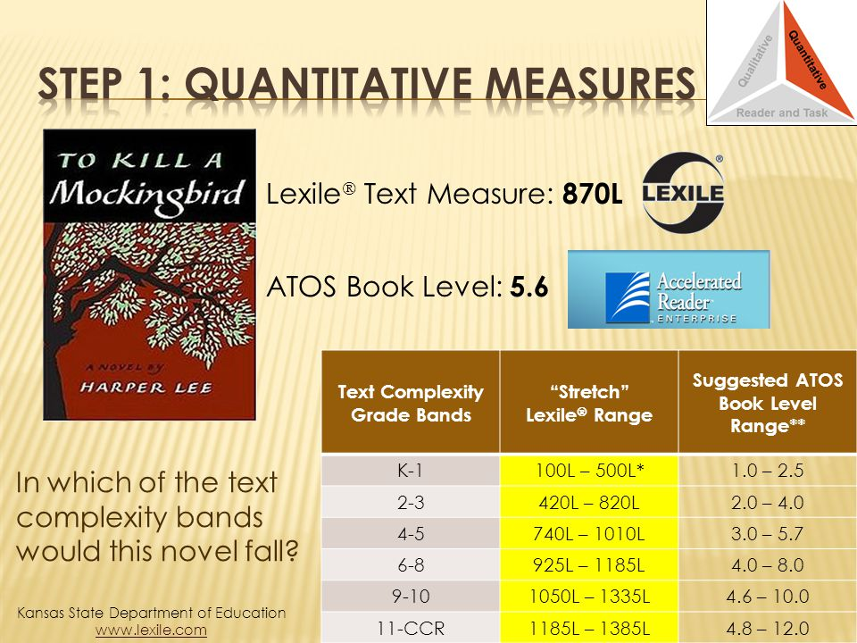 Lexile Text Measure: 870L ATOS Book Level: 5.6 In which of the text complexity bands would this novel fall? Kansas State Department of Education www.l