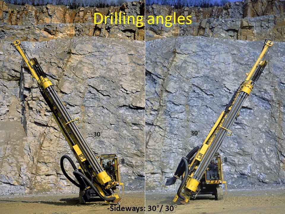 -Sideways: 30°/ 30 30° Drilling angles