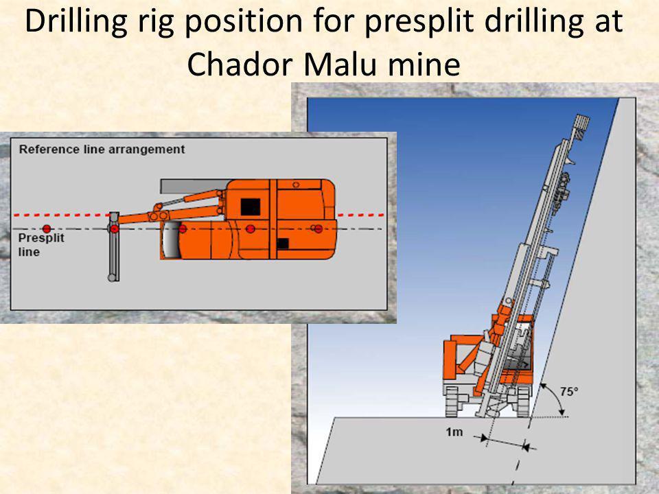 Drilling rig position for presplit drilling at Chador Malu mine