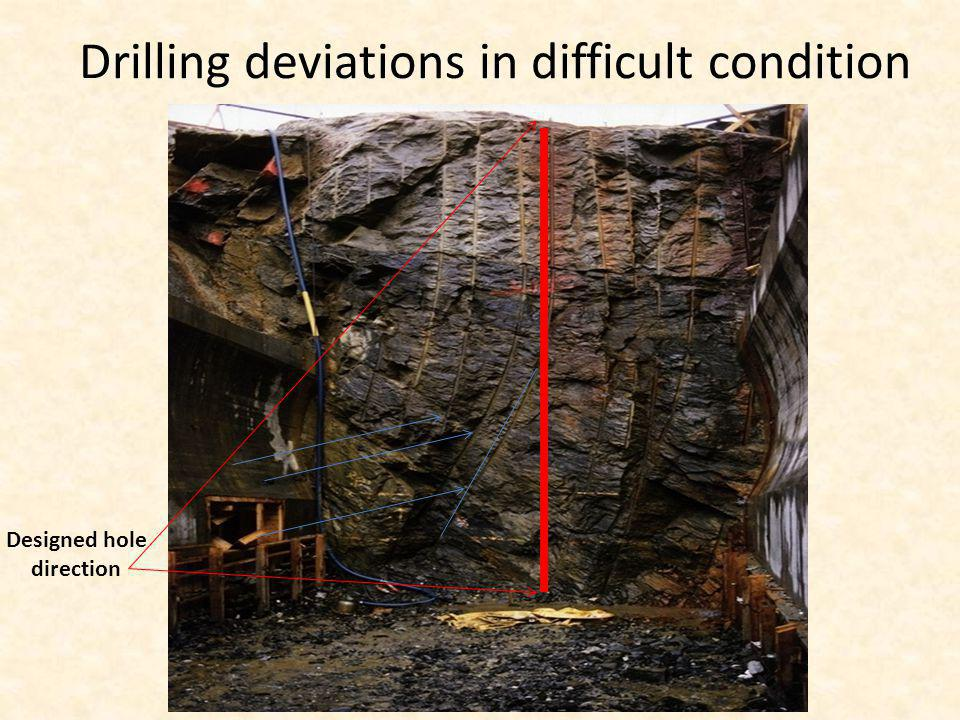 Drilling deviations in difficult condition Designed hole direction